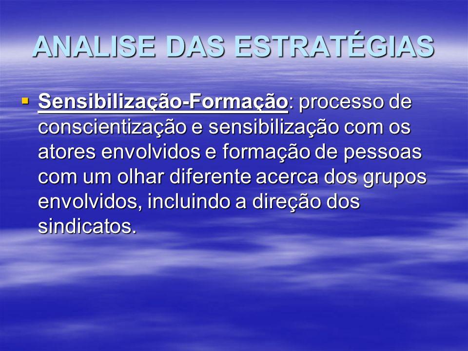 ANALISE DAS ESTRATÉGIAS Sensibilização-Formação: processo de conscientização e sensibilização com os atores envolvidos e formação de pessoas com um ol