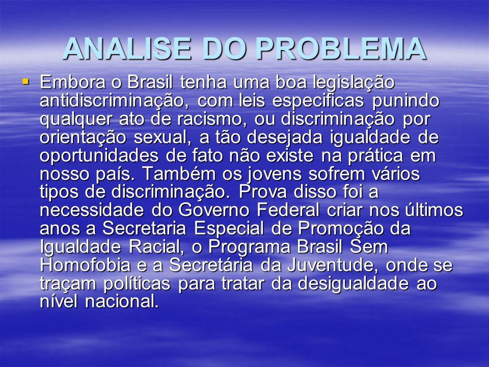 ANALISE DO PROBLEMA Embora o Brasil tenha uma boa legislação antidiscriminação, com leis especificas punindo qualquer ato de racismo, ou discriminação