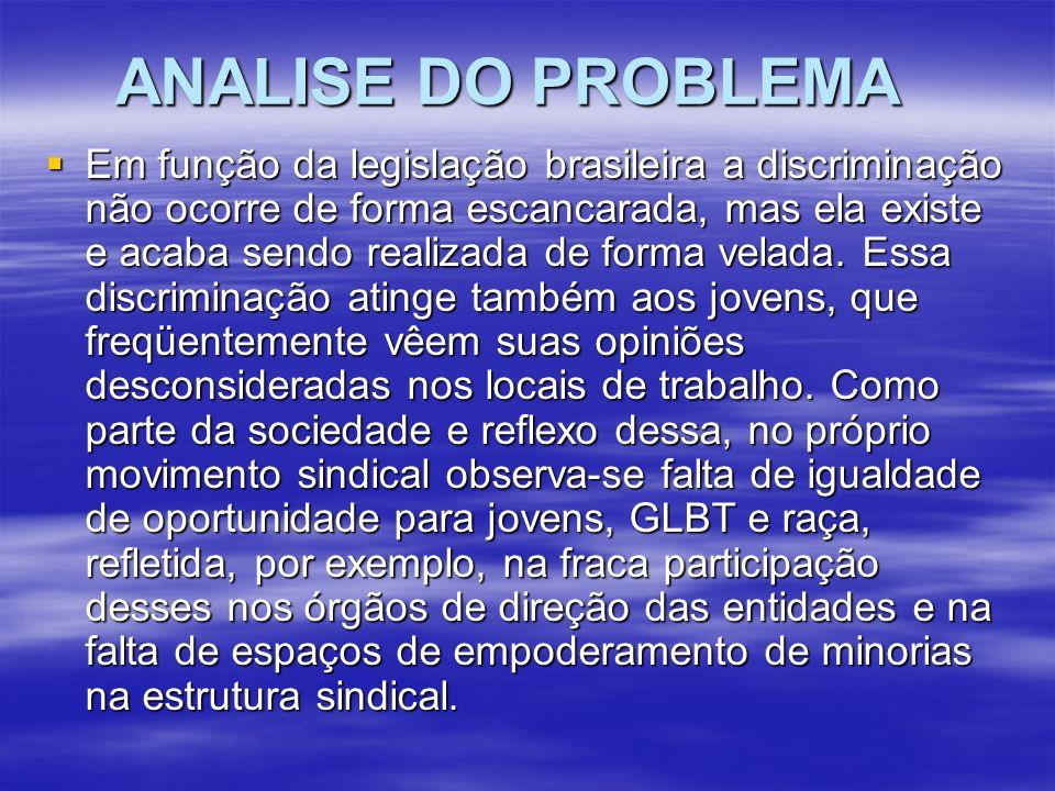 ANALISE DO PROBLEMA Em função da legislação brasileira a discriminação não ocorre de forma escancarada, mas ela existe e acaba sendo realizada de forma velada.