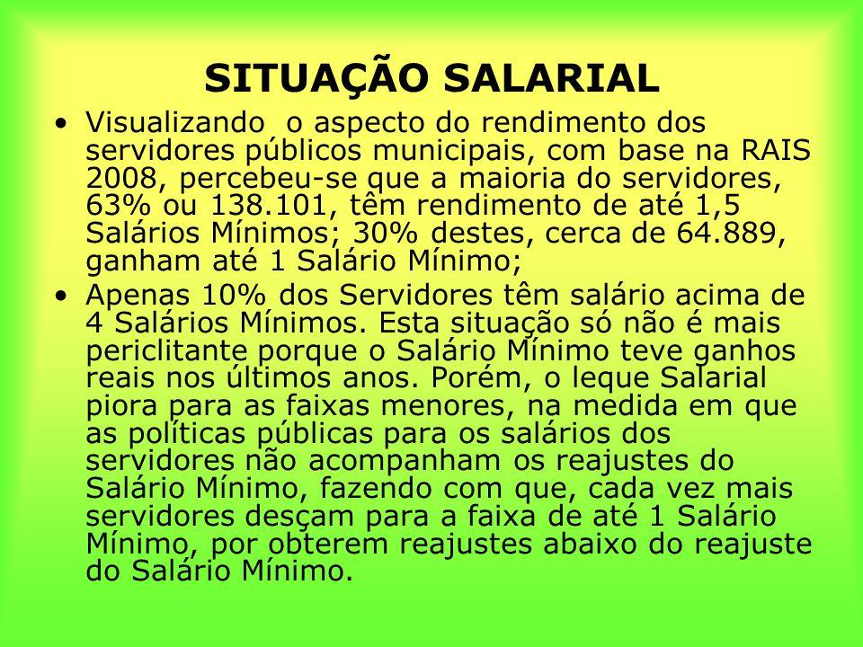 SITUAÇÃO SALARIAL Visualizando o aspecto do rendimento dos servidores públicos municipais, com base na RAIS 2008, percebeu-se que a maioria do servido