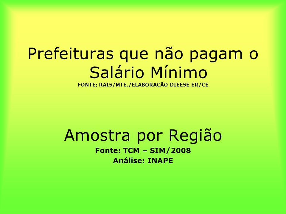 Prefeituras que não pagam o Salário Mínimo FONTE; RAIS/MTE./ELABORAÇÃO DIEESE ER/CE Amostra por Região Fonte: TCM – SIM/2008 Análise: INAPE