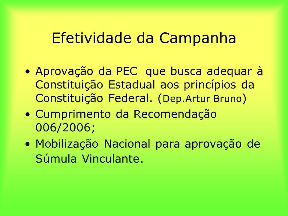 Efetividade da Campanha Aprovação da PEC que busca adequar à Constituição Estadual aos princípios da Constituição Federal. ( Dep.Artur Bruno ) Cumprim
