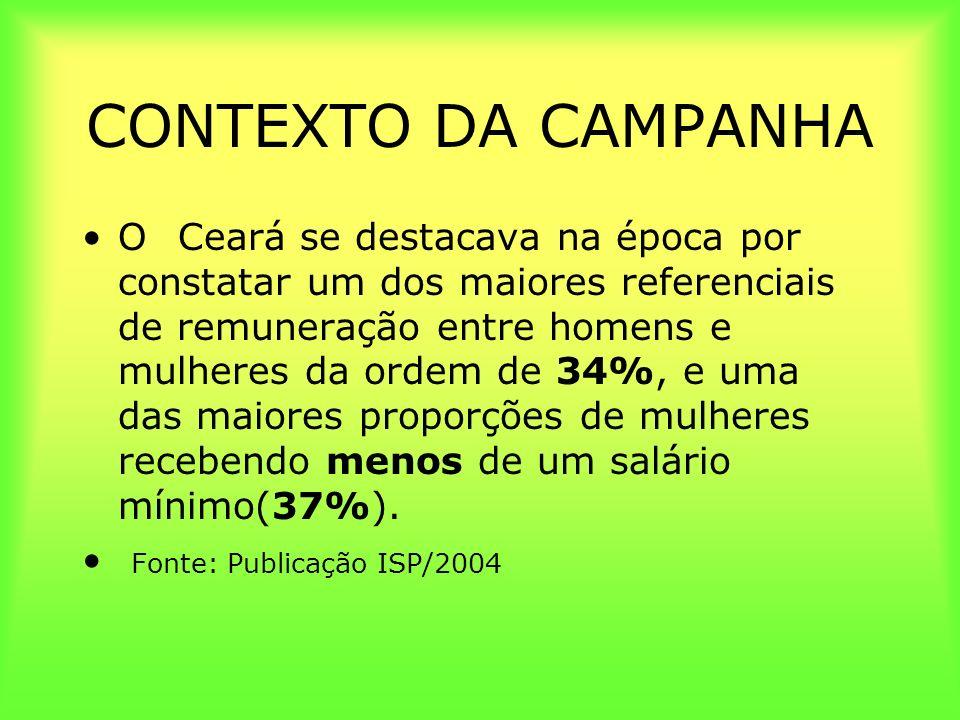 CONTEXTO DA CAMPANHA O Ceará se destacava na época por constatar um dos maiores referenciais de remuneração entre homens e mulheres da ordem de 34%, e