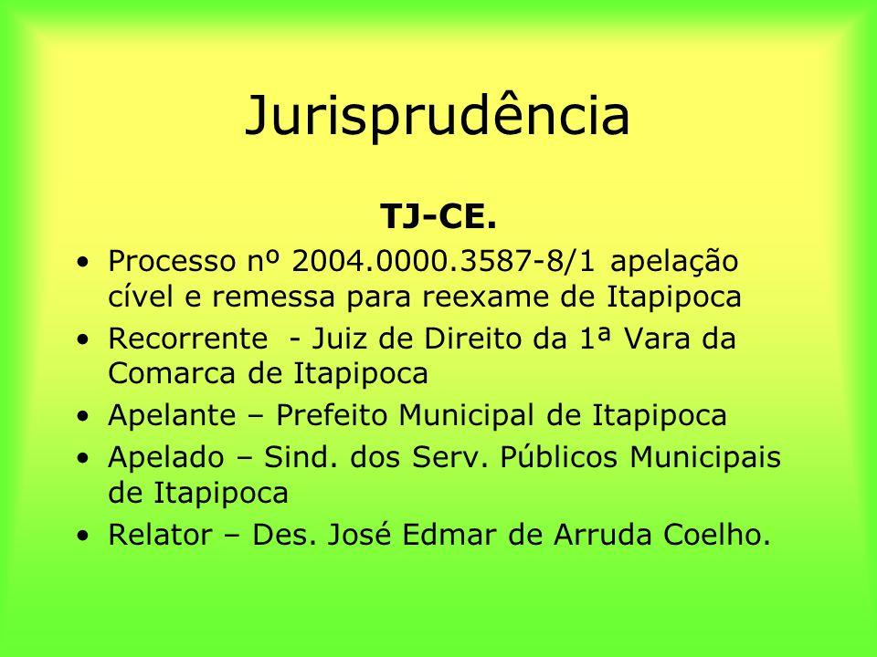 Jurisprudência TJ-CE. Processo nº 2004.0000.3587-8/1 apelação cível e remessa para reexame de Itapipoca Recorrente - Juiz de Direito da 1ª Vara da Com