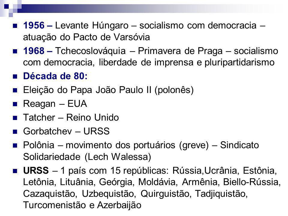 1956 – Levante Húngaro – socialismo com democracia – atuação do Pacto de Varsóvia 1968 – Tchecoslováquia – Primavera de Praga – socialismo com democracia, liberdade de imprensa e pluripartidarismo Década de 80: Eleição do Papa João Paulo II (polonês) Reagan – EUA Tatcher – Reino Unido Gorbatchev – URSS Polônia – movimento dos portuários (greve) – Sindicato Solidariedade (Lech Walessa) URSS – 1 país com 15 repúblicas: Rússia,Ucrânia, Estônia, Letônia, Lituânia, Geórgia, Moldávia, Armênia, Biello-Rússia, Cazaquistão, Uzbequistão, Quirguistão, Tadjiquistão, Turcomenistão e Azerbaijão