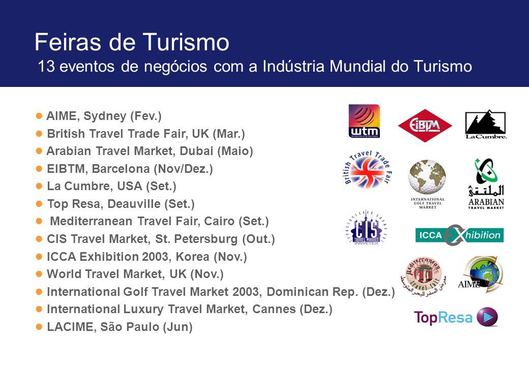 Feiras de Turismo 13 eventos de negócios com a Indústria Mundial do Turismo AIME, Sydney (Fev.) British Travel Trade Fair, UK (Mar.) Arabian Travel Ma
