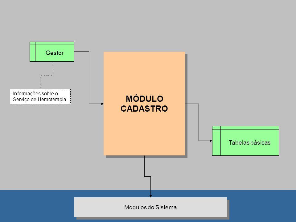 MÓDULO CADASTRO MÓDULO CADASTRO Tabelas básicas Gestor Informações sobre o Serviço de Hemoterapia Módulos do Sistema