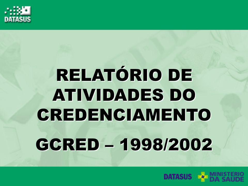 RELATÓRIO DE ATIVIDADES DO CREDENCIAMENTO GCRED – 1998/2002 RELATÓRIO DE ATIVIDADES DO CREDENCIAMENTO GCRED – 1998/2002