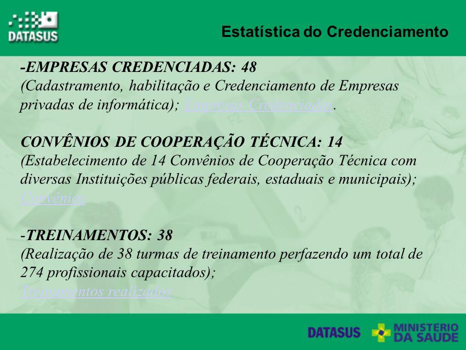 Estatística do Credenciamento -EMPRESAS CREDENCIADAS: 48 (Cadastramento, habilitação e Credenciamento de Empresas privadas de informática); Empresas Credenciadas.Empresas Credenciadas CONVÊNIOS DE COOPERAÇÃO TÉCNICA: 14 (Estabelecimento de 14 Convênios de Cooperação Técnica com diversas Instituições públicas federais, estaduais e municipais); Convênios -TREINAMENTOS: 38 (Realização de 38 turmas de treinamento perfazendo um total de 274 profissionais capacitados); Treinamentos realizados