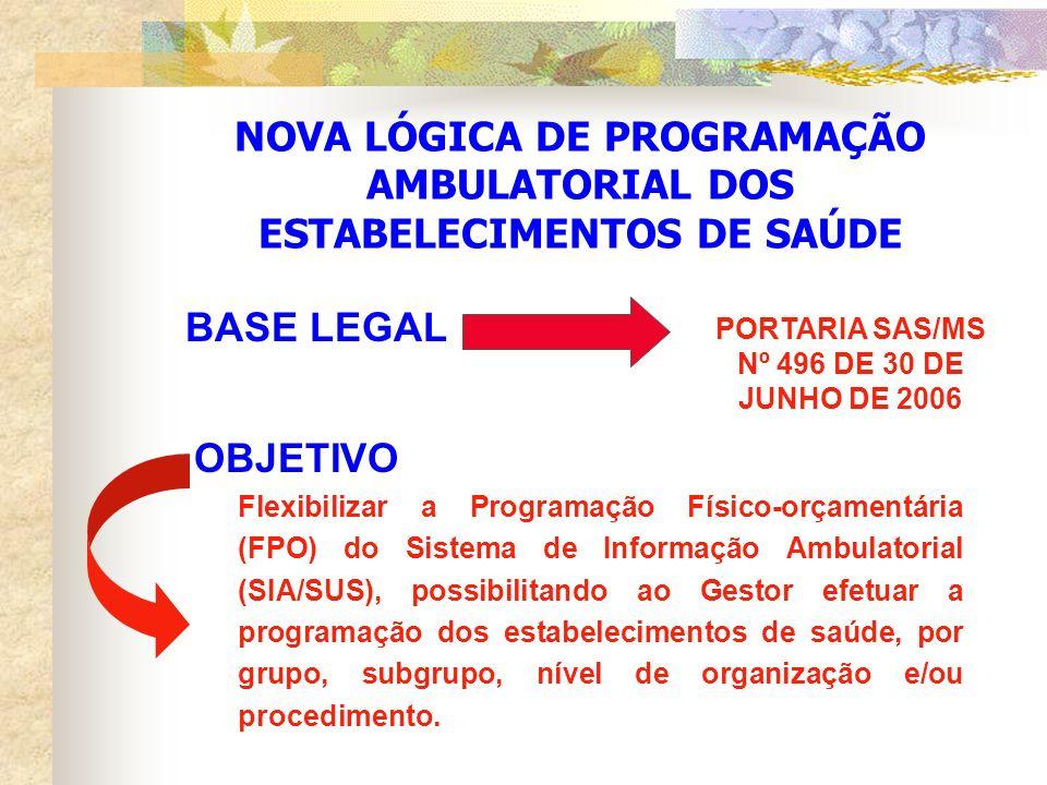 NOVA LÓGICA DE PROGRAMAÇÃO AMBULATORIAL DOS ESTABELECIMENTOS DE SAÚDE BASE LEGAL PORTARIA SAS/MS Nº 496 DE 30 DE JUNHO DE 2006 Flexibilizar a Programa