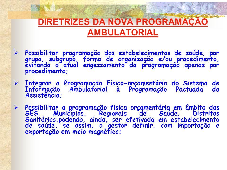 DIRETRIZES DA NOVA PROGRAMAÇÃO AMBULATORIAL ; Possibilitar programação dos estabelecimentos de saúde, por grupo, subgrupo, forma de organização e/ou p