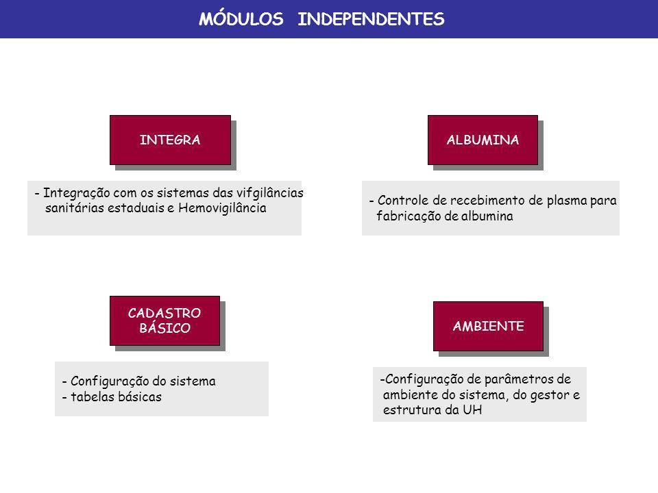 MÓDULOS INDEPENDENTES INTEGRA - Integração com os sistemas das vifgilâncias sanitárias estaduais e Hemovigilância - Controle de recebimento de plasma