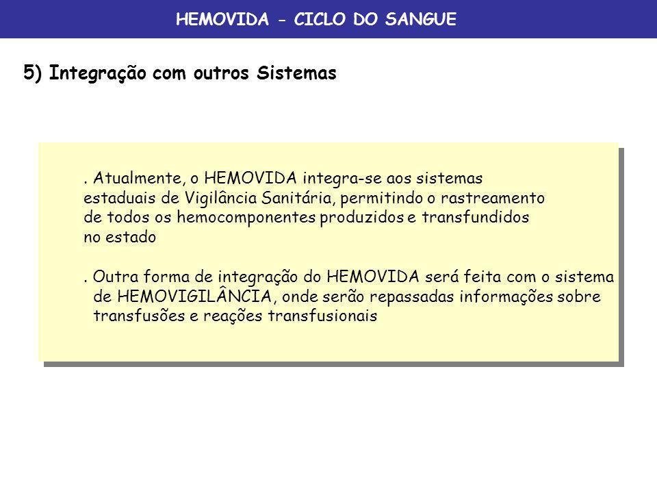 5) Integração com outros Sistemas HEMOVIDA - CICLO DO SANGUE. Atualmente, o HEMOVIDA integra-se aos sistemas estaduais de Vigilância Sanitária, permit