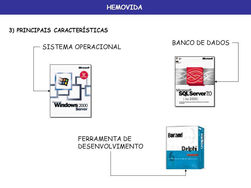 5) Integração com outros Sistemas HEMOVIDA - CICLO DO SANGUE.