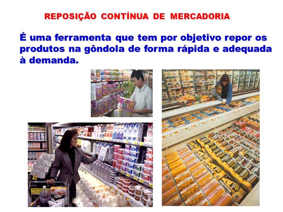 REPOSIÇÃO CONTÍNUA DE MERCADORIA É uma ferramenta que tem por objetivo repor os produtos na gôndola de forma rápida e adequada à demanda.