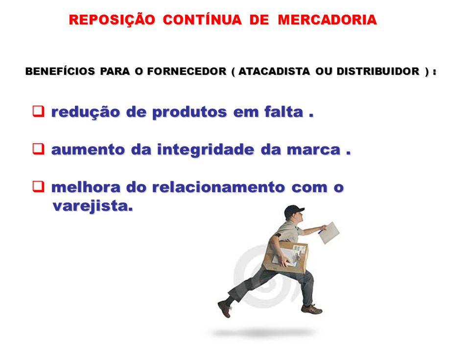REPOSIÇÃO CONTÍNUA DE MERCADORIA BENEFÍCIOS PARA O FORNECEDOR ( ATACADISTA OU DISTRIBUIDOR ) : redução de produtos em falta. redução de produtos em fa