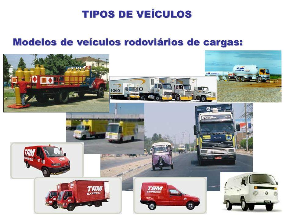TIPOS DE VEÍCULOS Modelos de veículos rodoviários de cargas: