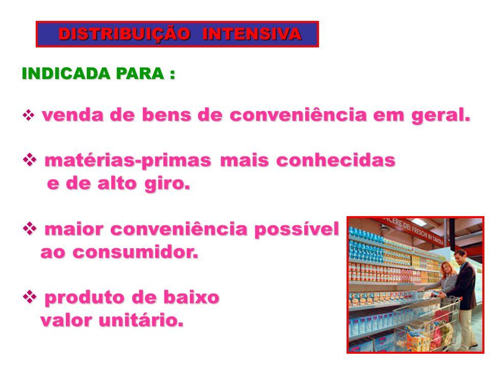 INDICADA PARA : venda de bens de conveniência em geral. matérias-primas mais conhecidas matérias-primas mais conhecidas e de alto giro. e de alto giro