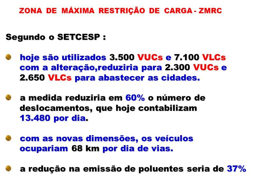 ZONA DE MÁXIMA RESTRIÇÃO DE CARGA - ZMRC Segundo o SETCESP : hoje são utilizados 3.500 VUCs e 7.100 VLCs hoje são utilizados 3.500 VUCs e 7.100 VLCs c