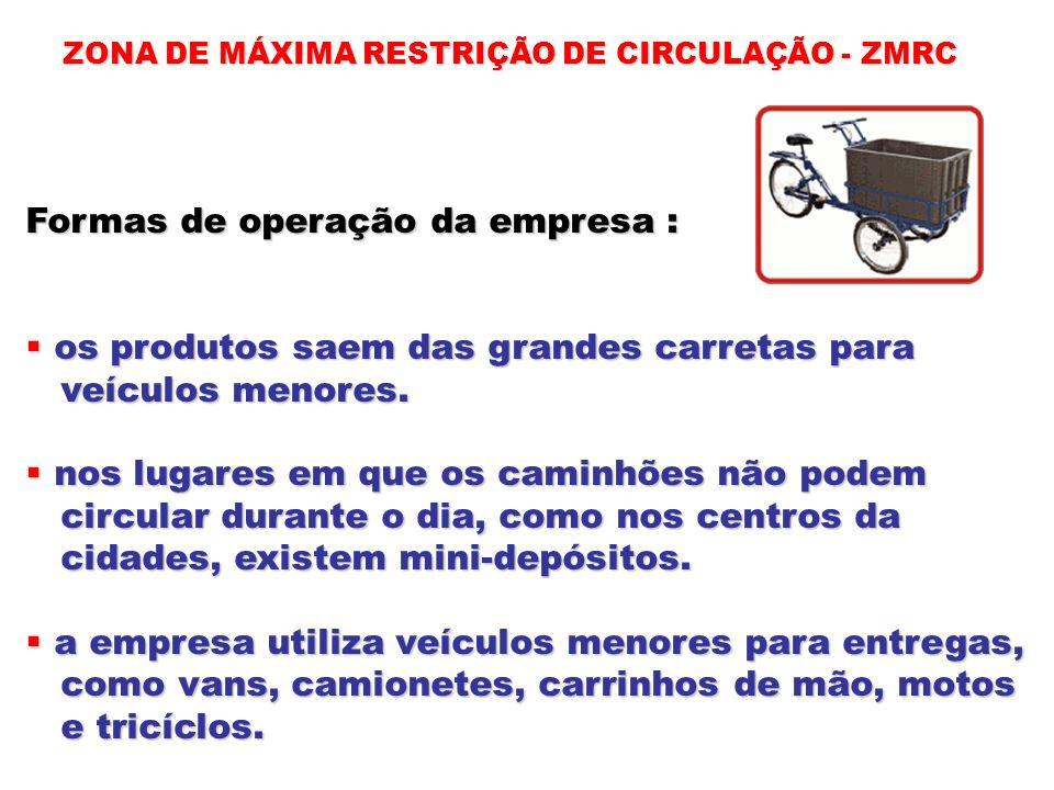 ZONA DE MÁXIMA RESTRIÇÃO DE CIRCULAÇÃO - ZMRC Formas de operação da empresa : os produtos saem das grandes carretas para os produtos saem das grandes