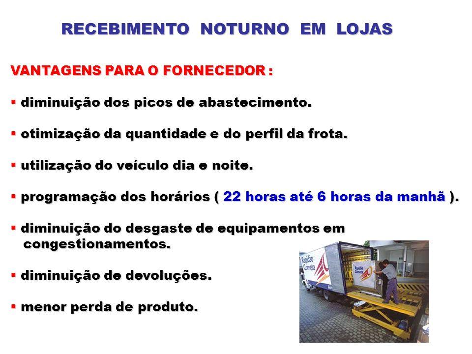 RECEBIMENTO NOTURNO EM LOJAS VANTAGENS PARA O FORNECEDOR : diminuição dos picos de abastecimento. diminuição dos picos de abastecimento. otimização da