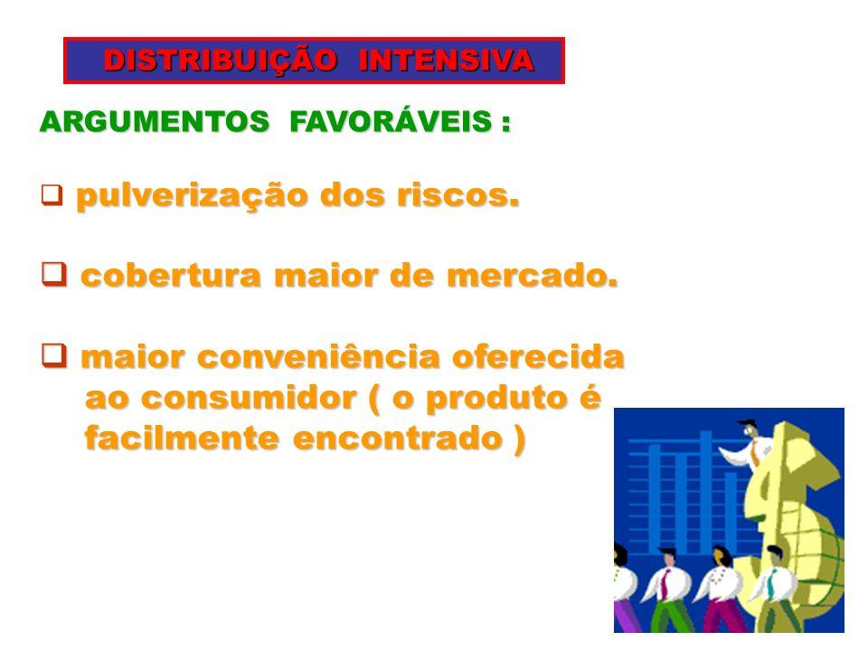 ARGUMENTOS FAVORÁVEIS : pulverização dos riscos. cobertura maior de mercado. cobertura maior de mercado. maior conveniência oferecida maior conveniênc