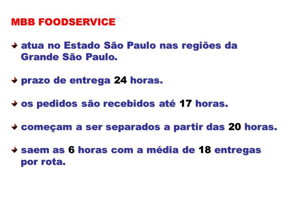 MBB FOODSERVICE atua no Estado São Paulo nas regiões da atua no Estado São Paulo nas regiões da Grande São Paulo. Grande São Paulo. prazo de entrega 2