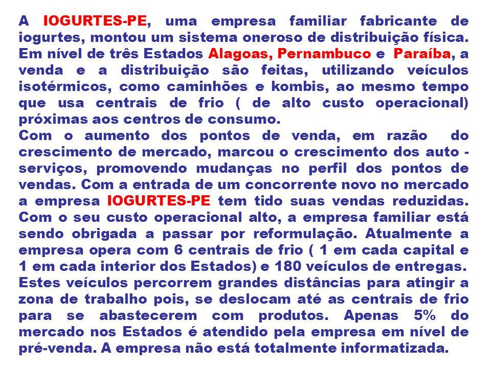 A IOGURTES-PE, uma empresa familiar fabricante de iogurtes, montou um sistema oneroso de distribuição física. Em nível de três Estados Alagoas, Pernam