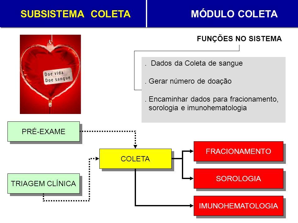 SUBSISTEMA COLETA MÓDULO COLETA. Dados da Coleta de sangue. Gerar número de doação. Encaminhar dados para fracionamento, sorologia e imunohematologia