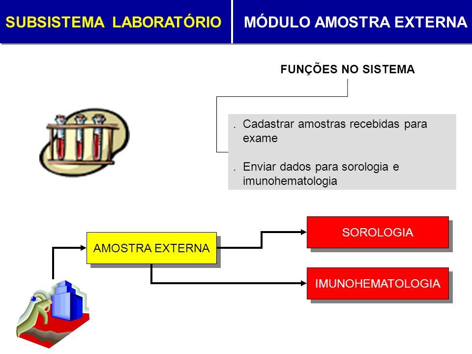 SUBSISTEMA LABORATÓRIO MÓDULO AMOSTRA EXTERNA. Cadastrar amostras recebidas para exame. Enviar dados para sorologia e imunohematologia FUNÇÕES NO SIST