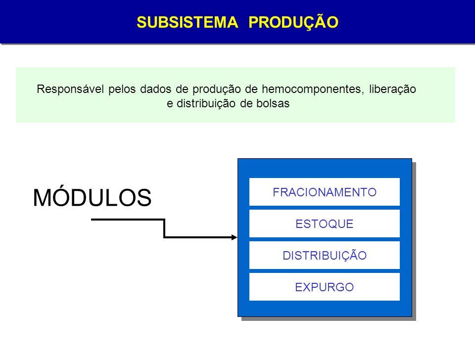 SUBSISTEMA PRODUÇÃO Responsável pelos dados de produção de hemocomponentes, liberação e distribuição de bolsas SUBSISTEMA PRODUÇÃO FRACIONAMENTO ESTOQ