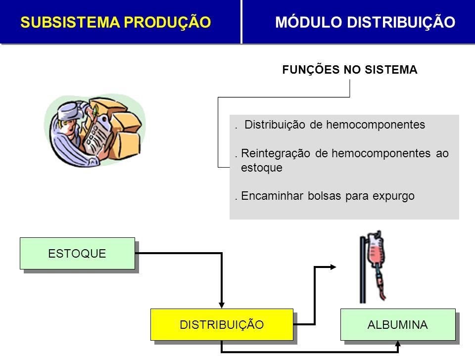 SUBSISTEMA PRODUÇÃO MÓDULO DISTRIBUIÇÃO DISTRIBUIÇÃO ESTOQUE. Distribuição de hemocomponentes. Reintegração de hemocomponentes ao estoque. Encaminhar