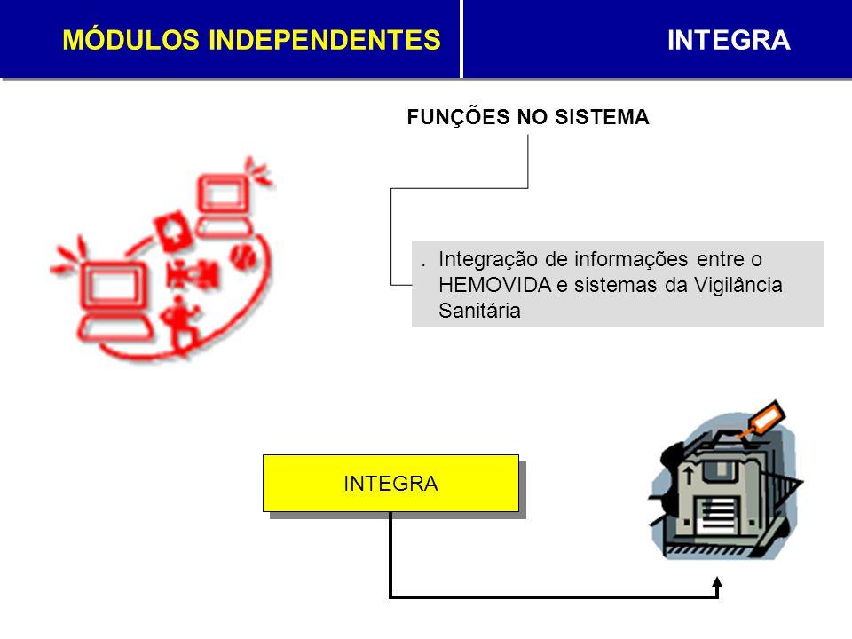 MÓDULOS INDEPENDENTES INTEGRA. Integração de informações entre o HEMOVIDA e sistemas da Vigilância Sanitária FUNÇÕES NO SISTEMA INTEGRA
