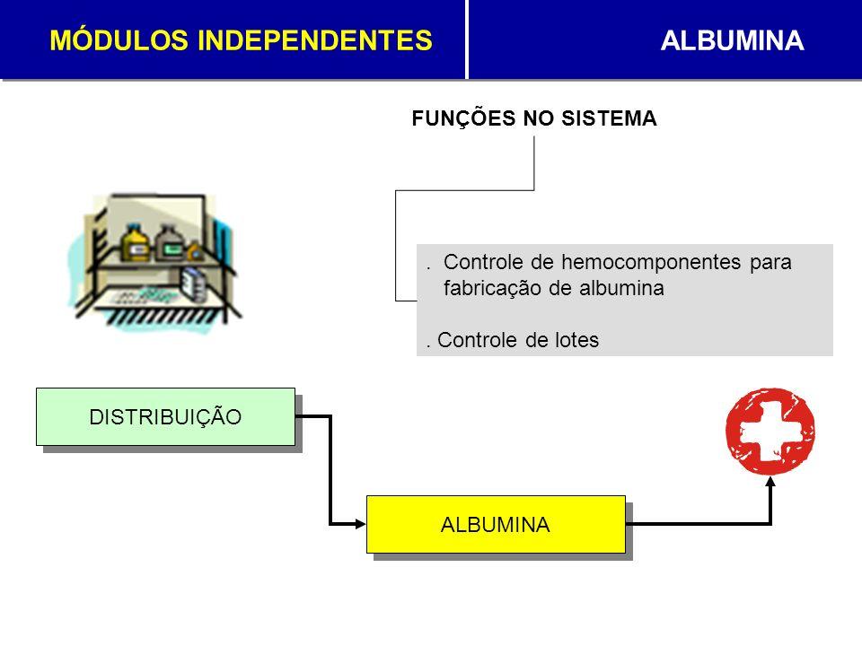 MÓDULOS INDEPENDENTES ALBUMINA. Controle de hemocomponentes para fabricação de albumina. Controle de lotes FUNÇÕES NO SISTEMA ALBUMINA DISTRIBUIÇÃO
