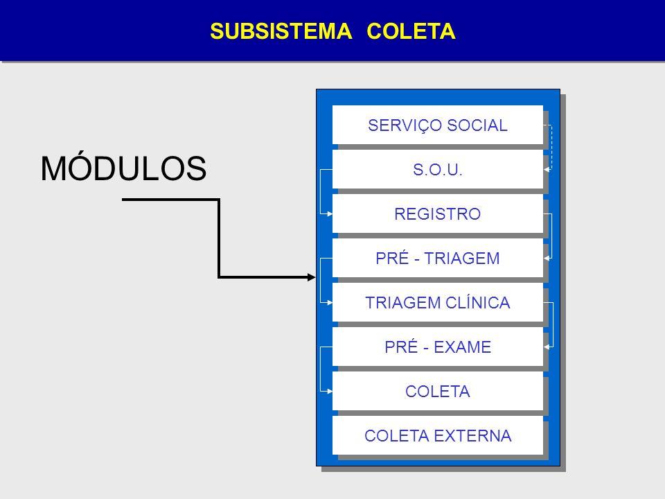 SUBSISTEMA COLETA SERVIÇO SOCIAL S.O.U. REGISTRO PRÉ - TRIAGEM PRÉ - EXAME COLETA COLETA EXTERNA TRIAGEM CLÍNICA MÓDULOS