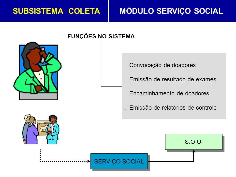 SUBSISTEMA COLETA MÓDULO SERVIÇO SOCIAL. Convocação de doadores. Emissão de resultado de exames. Encaminhamento de doadores. Emissão de relatórios de