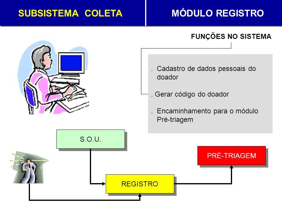 SUBSISTEMA COLETA MÓDULO REGISTRO. Cadastro de dados pessoais do doador. Gerar código do doador. Encaminhamento para o módulo Pré-triagem FUNÇÕES NO S