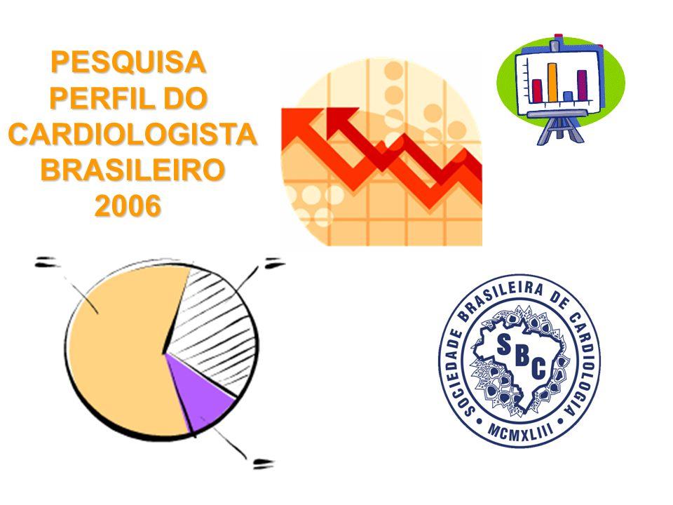PESQUISA PERFIL DO CARDIOLOGISTA CARDIOLOGISTA BRASILEIRO BRASILEIRO2006