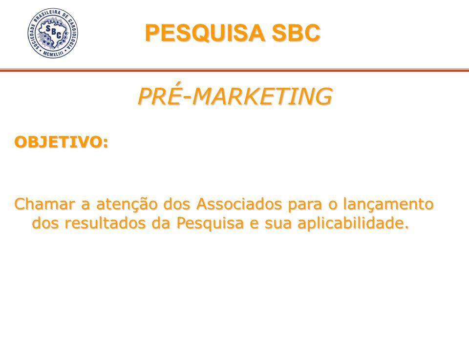 PRÉ-MARKETING OBJETIVO: Chamar a atenção dos Associados para o lançamento dos resultados da Pesquisa e sua aplicabilidade. PESQUISA SBC PESQUISA SBC