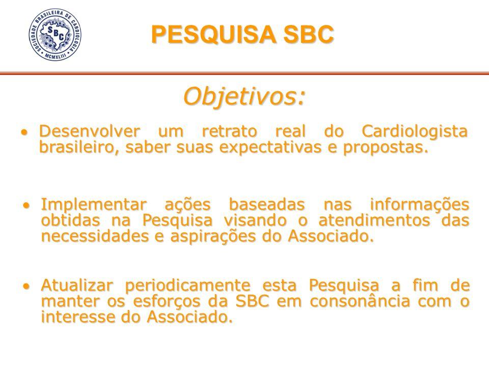 Objetivos: Desenvolver um retrato real do Cardiologista brasileiro, saber suas expectativas e propostas.Desenvolver um retrato real do Cardiologista b