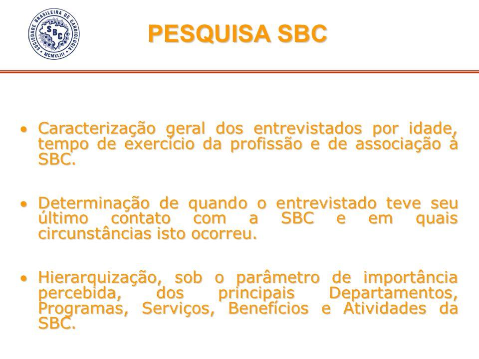 Caracterização geral dos entrevistados por idade, tempo de exercício da profissão e de associação à SBC.Caracterização geral dos entrevistados por ida