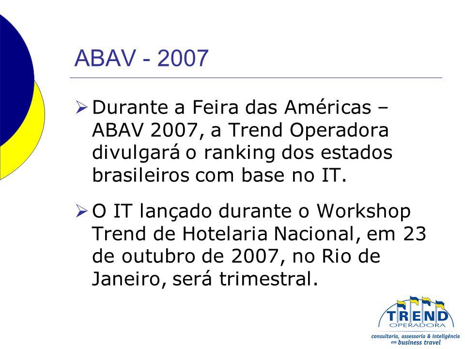 ABAV - 2007 Durante a Feira das Américas – ABAV 2007, a Trend Operadora divulgará o ranking dos estados brasileiros com base no IT. O IT lançado duran