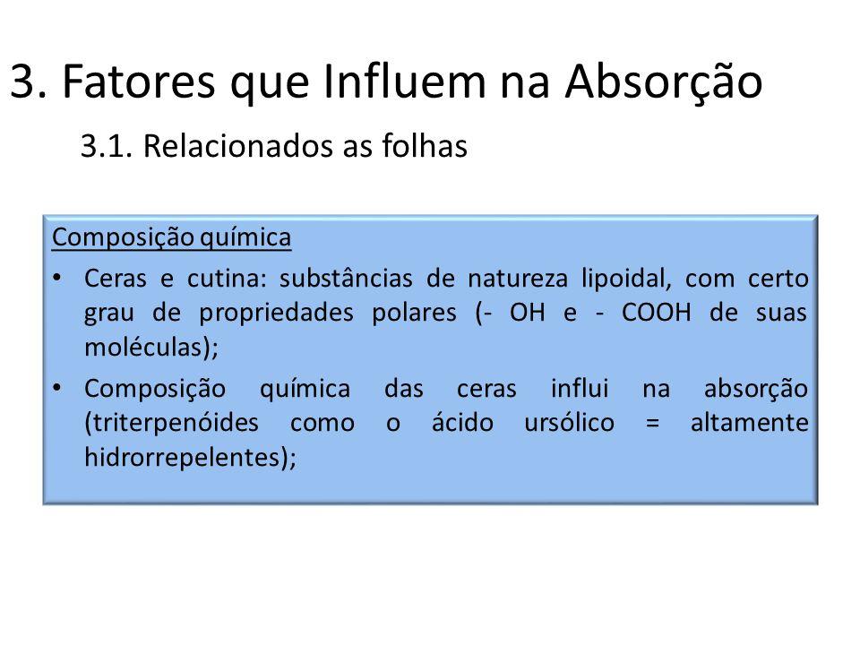 3. Fatores que Influem na Absorção Composição química Ceras e cutina: substâncias de natureza lipoidal, com certo grau de propriedades polares (- OH e