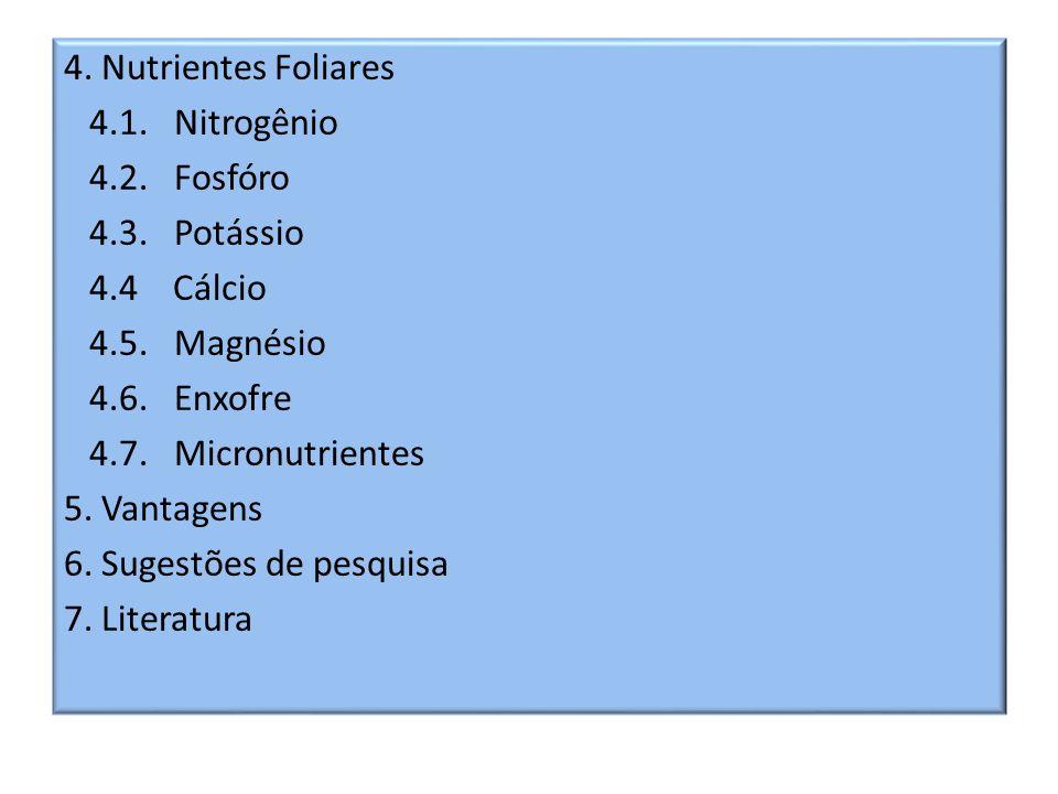 4. Nutrientes Foliares 4.1. Nitrogênio 4.2. Fosfóro 4.3. Potássio 4.4 Cálcio 4.5. Magnésio 4.6. Enxofre 4.7. Micronutrientes 5. Vantagens 6. Sugestões