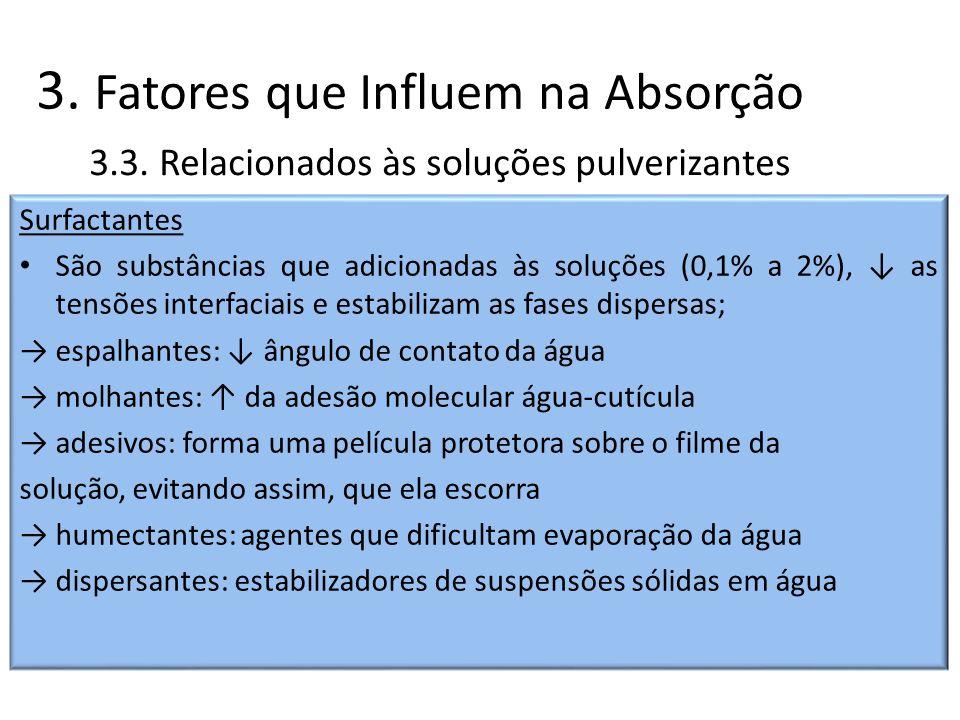3. Fatores que Influem na Absorção Surfactantes São substâncias que adicionadas às soluções (0,1% a 2%), as tensões interfaciais e estabilizam as fase