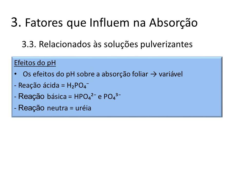 3. Fatores que Influem na Absorção Efeitos do pH Os efeitos do pH sobre a absorção foliar variável - Reação ácida = HPO - Reação básica = HPO² e PO³ -