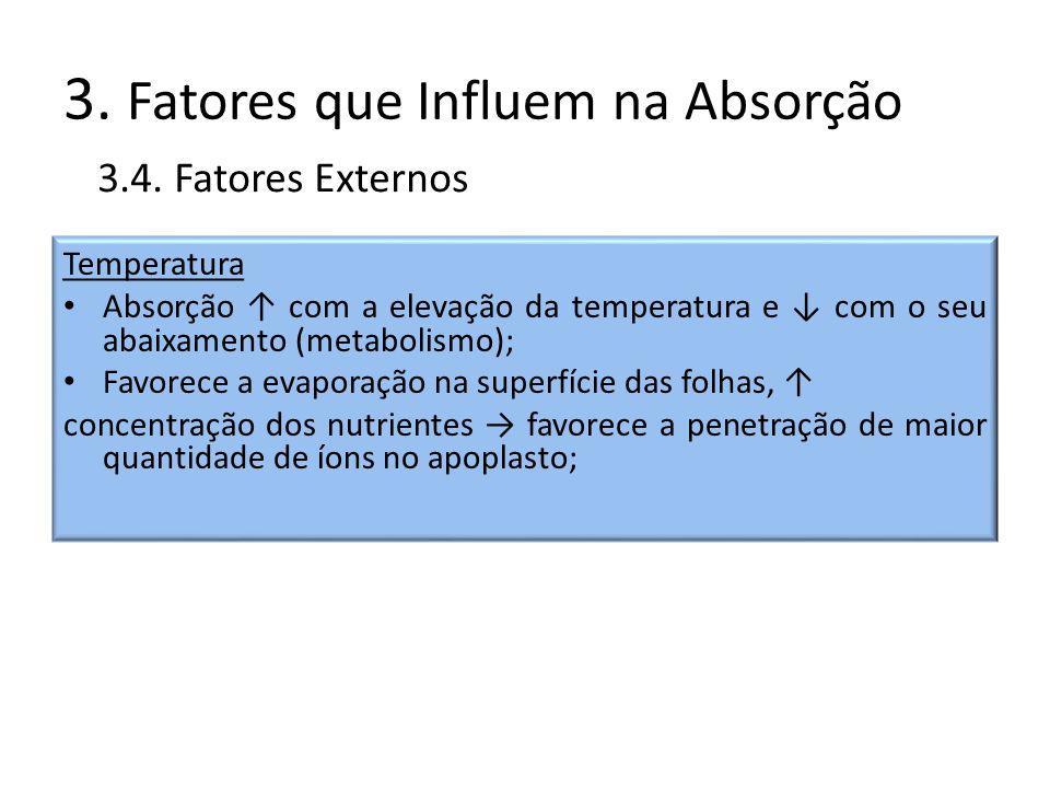 3. Fatores que Influem na Absorção Temperatura Absorção com a elevação da temperatura e com o seu abaixamento (metabolismo); Favorece a evaporação na
