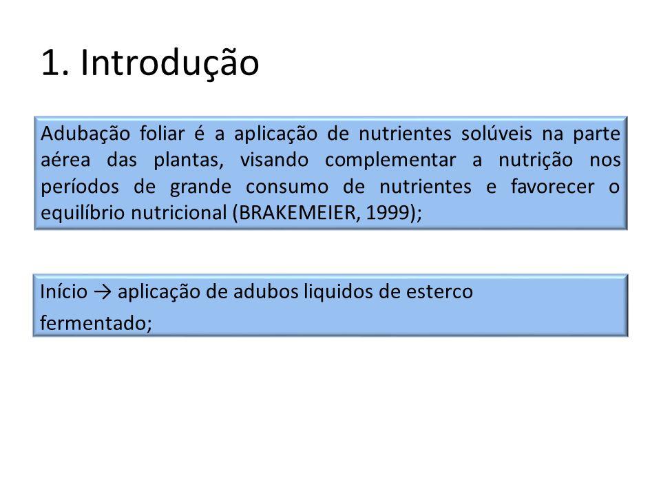 1. Introdução Início aplicação de adubos liquidos de esterco fermentado; Adubação foliar é a aplicação de nutrientes solúveis na parte aérea das plant