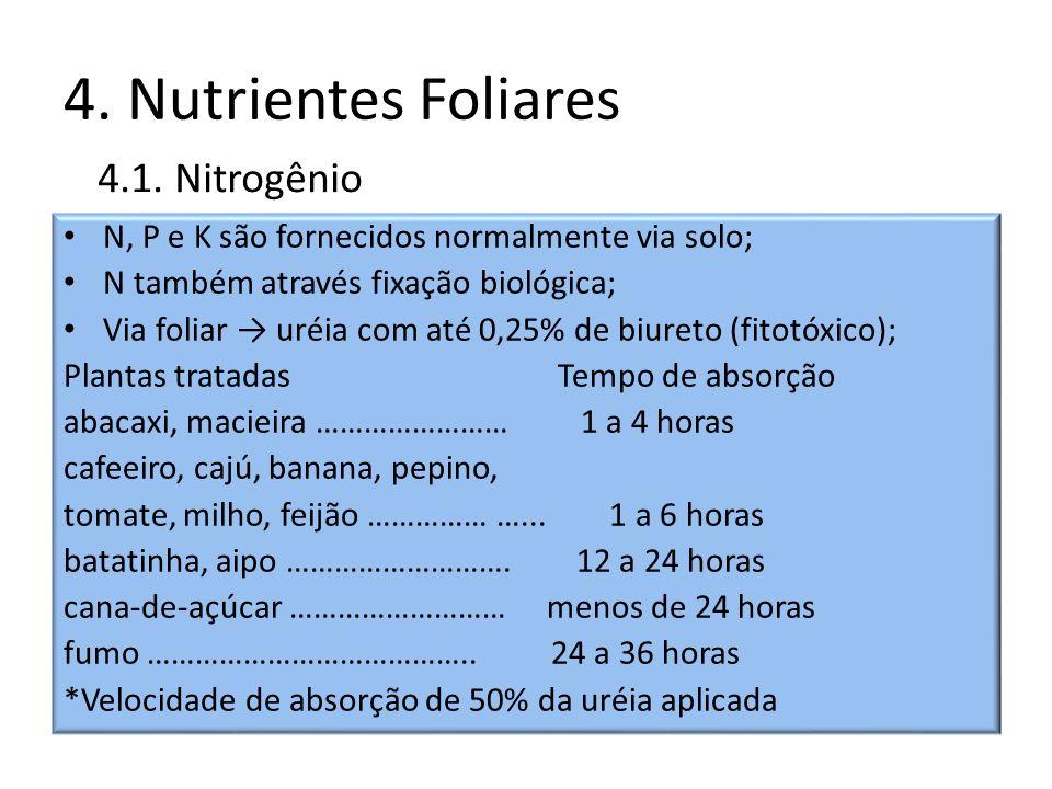 4. Nutrientes Foliares N, P e K são fornecidos normalmente via solo; N também através fixação biológica; Via foliar uréia com até 0,25% de biureto (fi