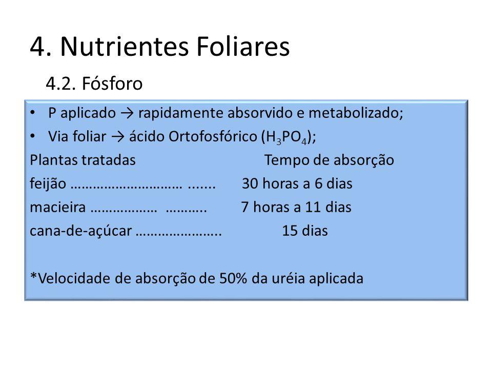 4. Nutrientes Foliares P aplicado rapidamente absorvido e metabolizado; Via foliar ácido Ortofosfórico (H 3 PO 4 ); Plantas tratadas Tempo de absorção